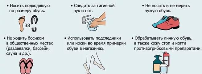 как избежать заражения грибком