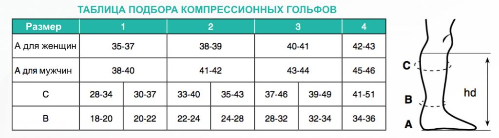 Таблица подбора белья